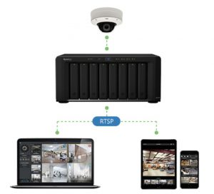 synology-surveillance-station-7-a