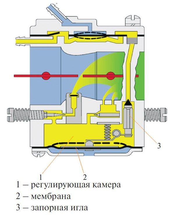 Система подачи топлива карбюратора