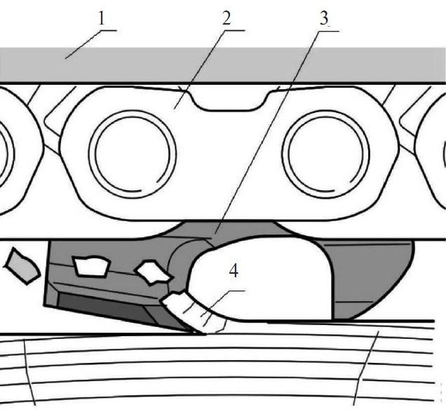 Работа верхнего лезвия: 1 — пильная шина; 2 — соединительное звено пильной цепи; 3 — режущий зуб; 4 — снимаемая стружка