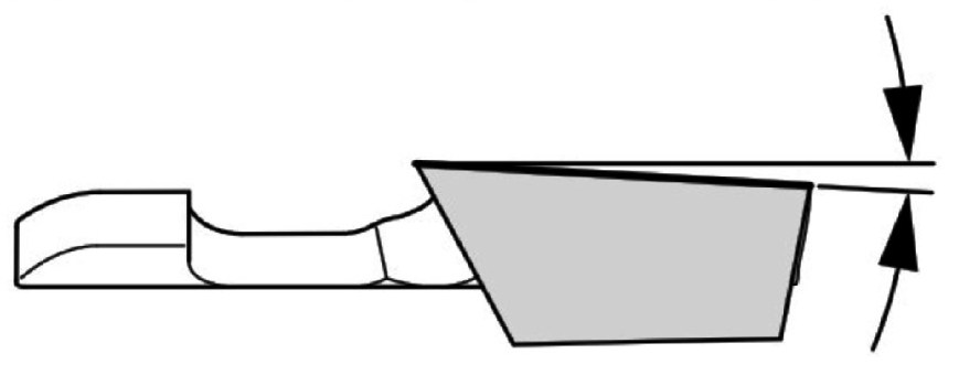 Задний угол торцового лезвия