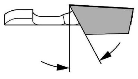 Угол заточки верхней кромки