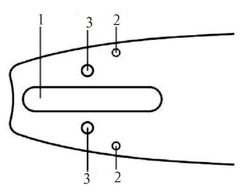 Соединение пильной шины: 1 — отверстие для шпилек; 2 — отверстия для входа масла; 3 — отверстия для пальца натяжения цепи