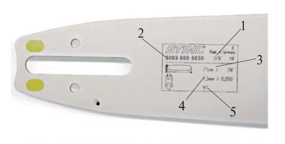 Сервисная маркировка на пильных шинах STIHL: 1 — шаг цепи, в дюймах, только для шин STIHL Rollomatic; 2 — артикул; 3 — длина реза; 4 — ширина паза; 5 — число ведущих звеньев
