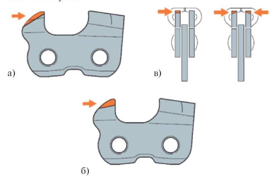 Дефекты обработки ограничителя подачи: а) ограничитель подачи слишком отвесный (острый); б) передняя область ограничителя подачи угловатая и не скошенная; в) ограничители подачи имеют неодинаковую высоту и не прямоугольные