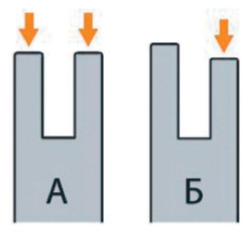 Износ полозьев пильной шины: а — равномерный; б — неравномерный