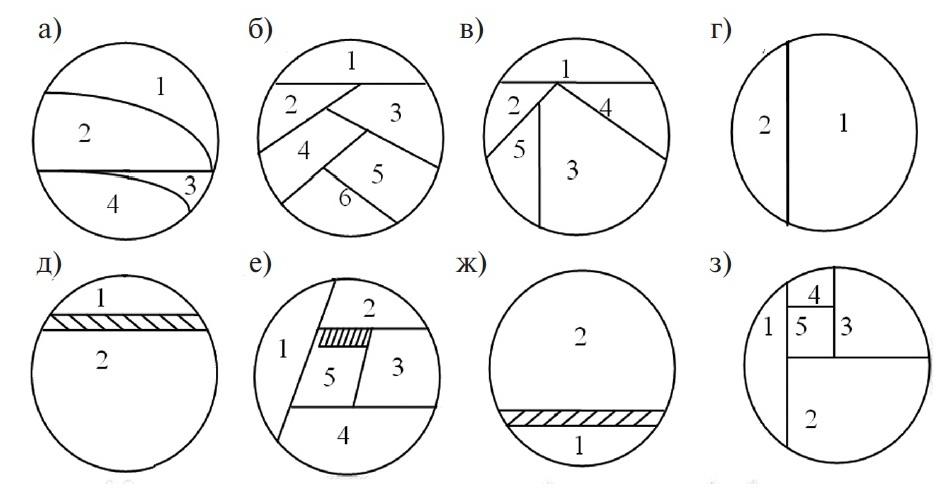 Приемы раскряжевки хлыстов бензопилами (цифрами указан порядок выполнения пропилов)