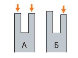 Analiz-povr-piln-29