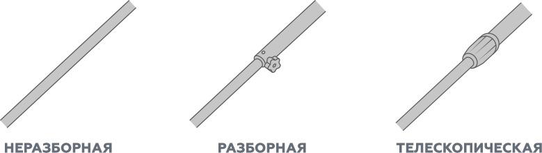 rod-type-2