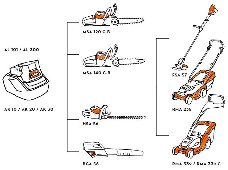 AK-Система-2